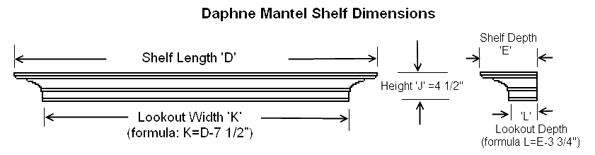 Dimension Guide for Daphne Mantel Shelves
