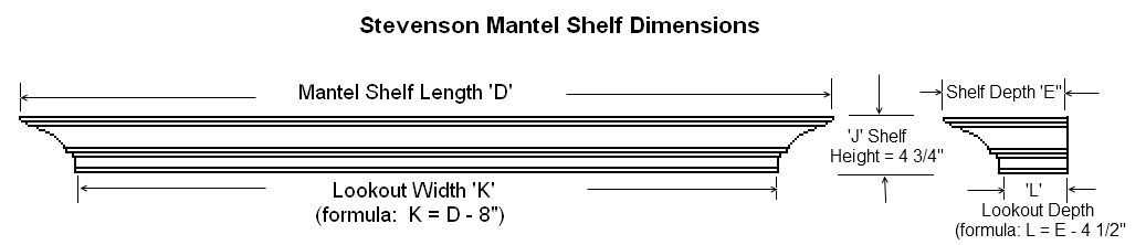 Dimension Guide for Stevenson Custom Mantel Shelves